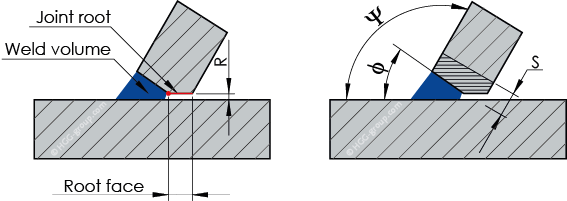 Root joint detail
