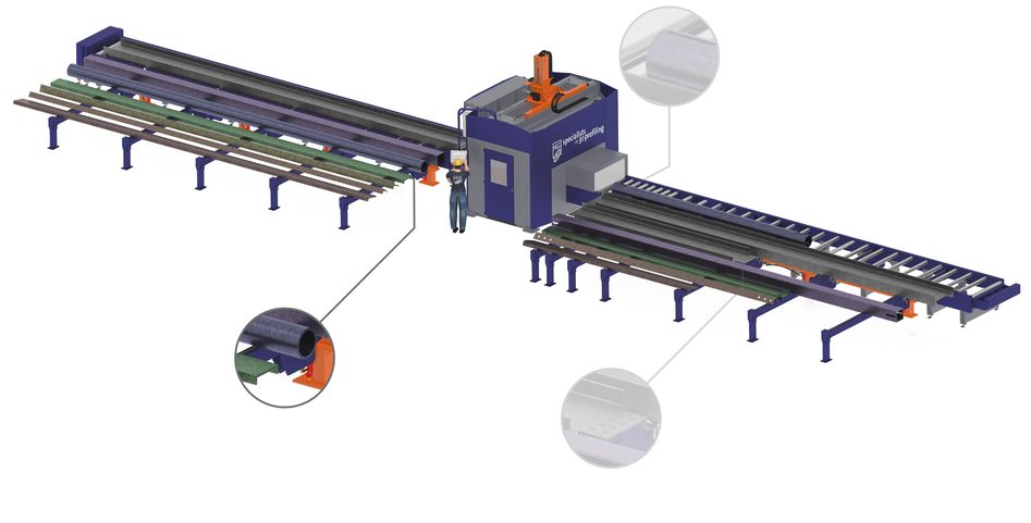 Laser measurement